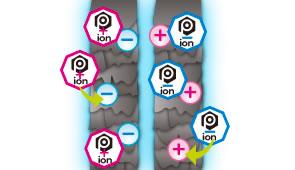 静電気抑制プロテクトイオン